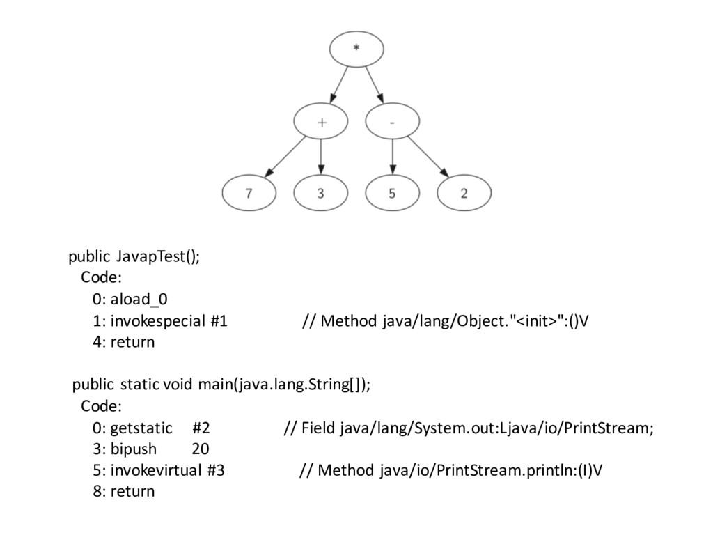 public JavapTest(); Code: 0: aload_0 1:...