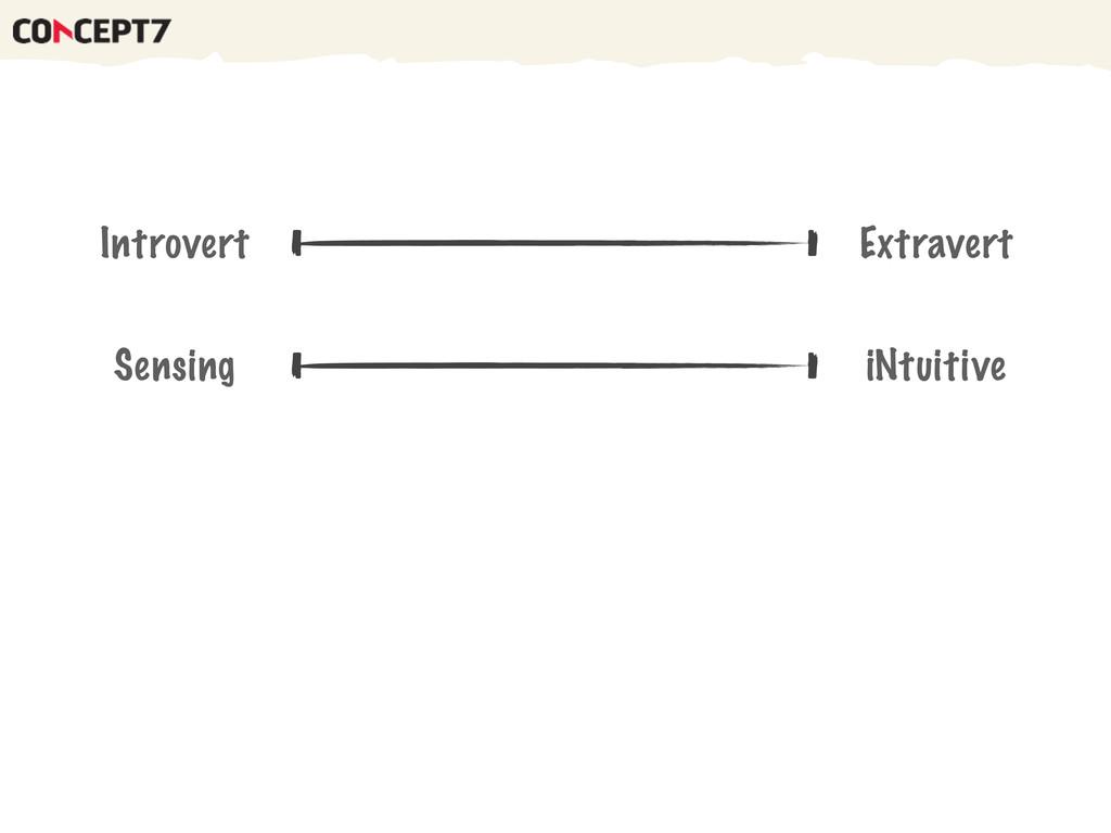 Introvert Extravert Sensing iNtuitive