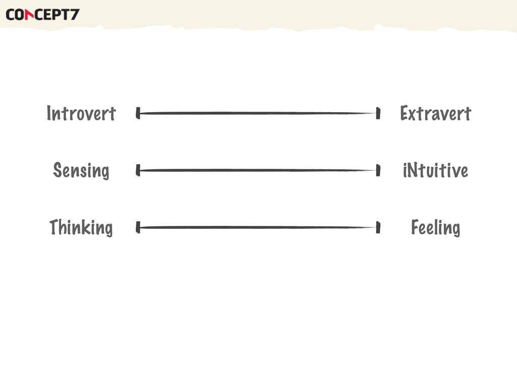 Introvert Extravert Sensing iNtuitive Thinking ...