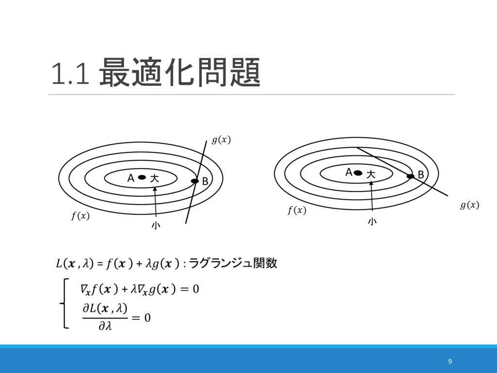 1.1 最適化問題 () () () () A A B B   ,  =   +   : ラグ...