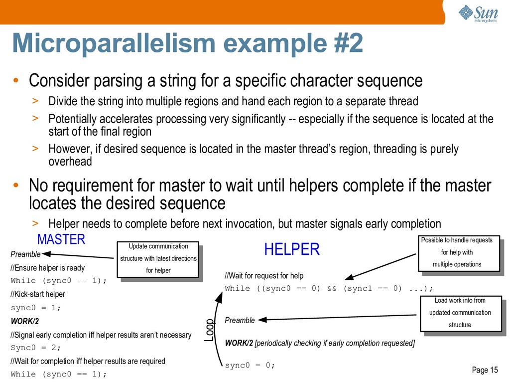 Page 15 Microparallelism example #2 • Consider ...