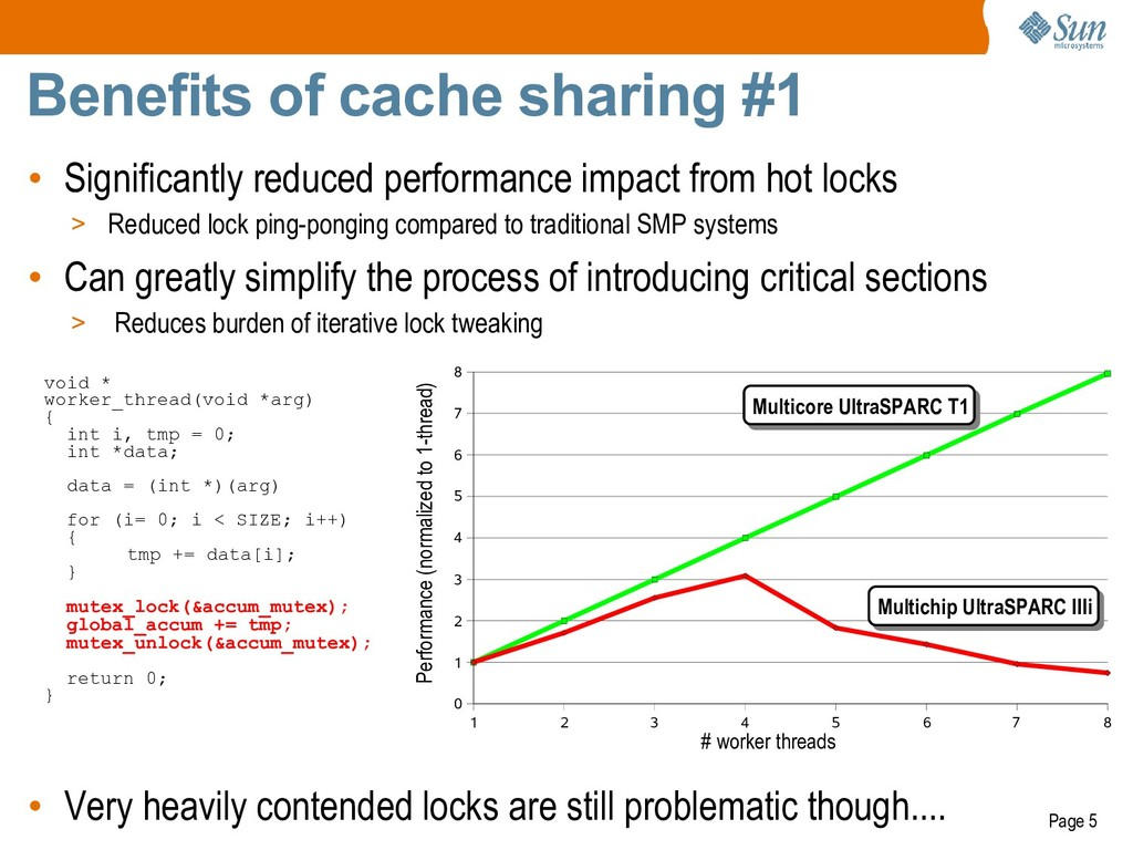 Page 5 Benefits of cache sharing #1 1 2 3 4 5 6...