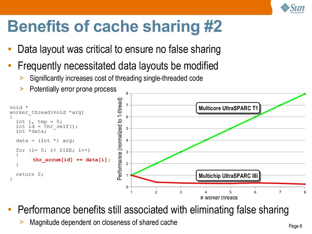 Page 6 Benefits of cache sharing #2 # worker th...