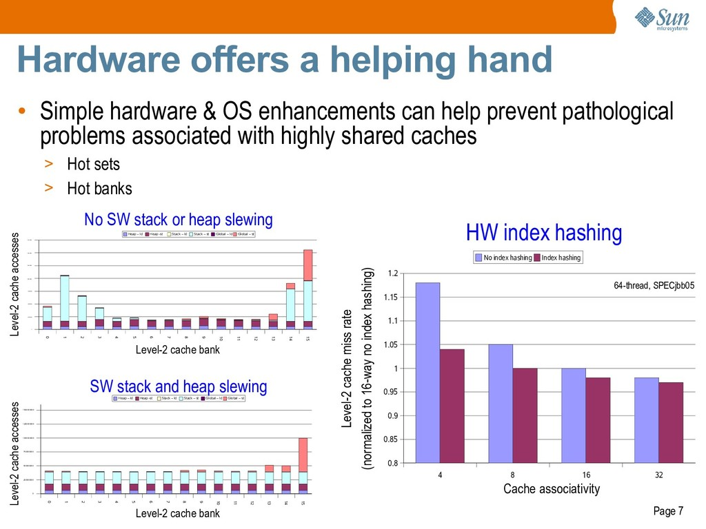 Page 7 Hardware offers a helping hand • Simple ...