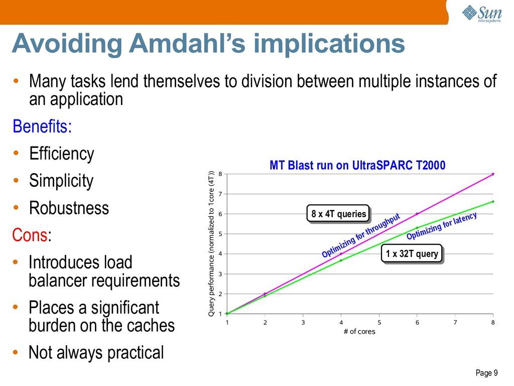 Page 9 Avoiding Amdahl's implications 1 2 3 4 5...