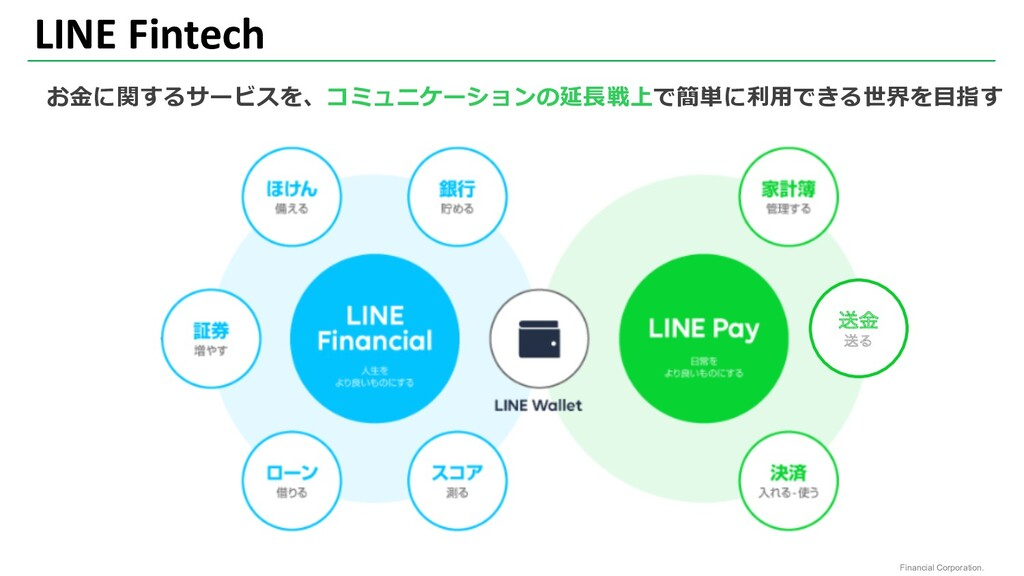 (c) Line Financial Corporation.   ...