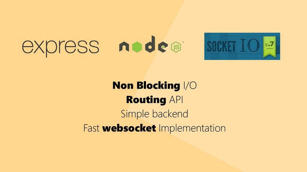 Non Blocking I/O Routing API Simple backend Fas...