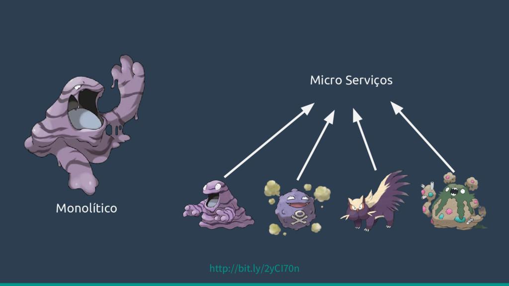 Monolítico Micro Serviços http://bit.ly/2yCI70n