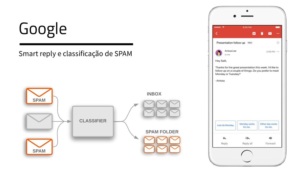 Google Smart reply e classificação de SPAM