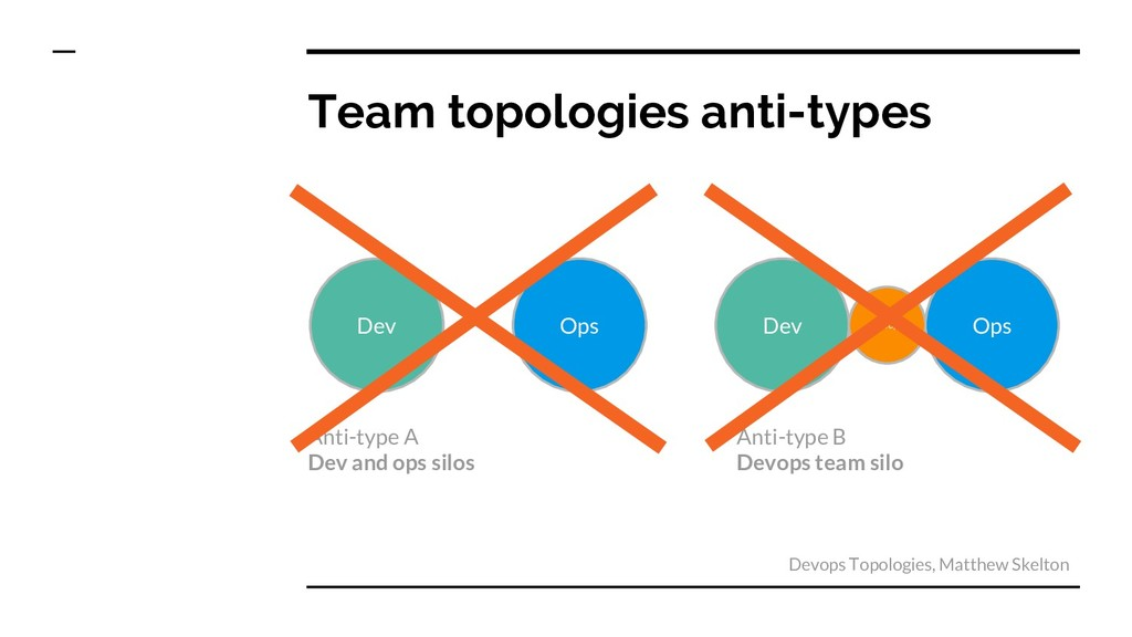 Anti-type A Dev and ops silos Anti-type B Devop...