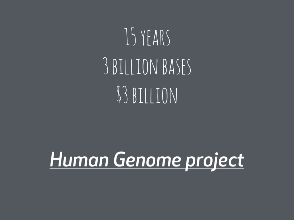 Human Genome project 15 years 3 billion bases $...