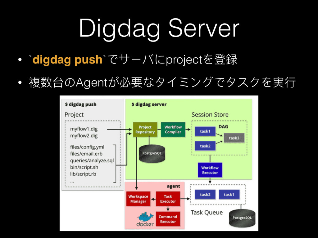 Digdag Server • `digdag push`でサーバにprojectを登録 • ...