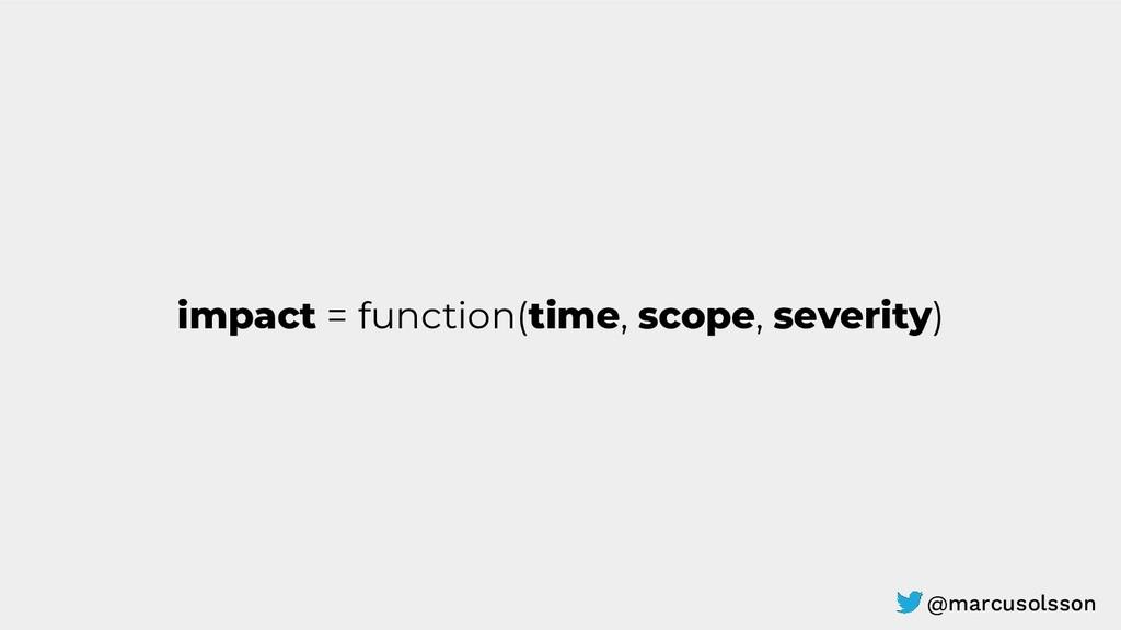 impact = function(time, scope, severity) @marcu...