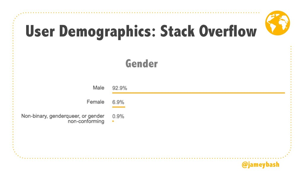 @jameybash Gender User Demographics: Stack Over...