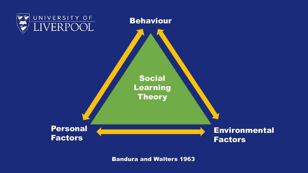 Behaviour Personal Factors Environmental Factor...