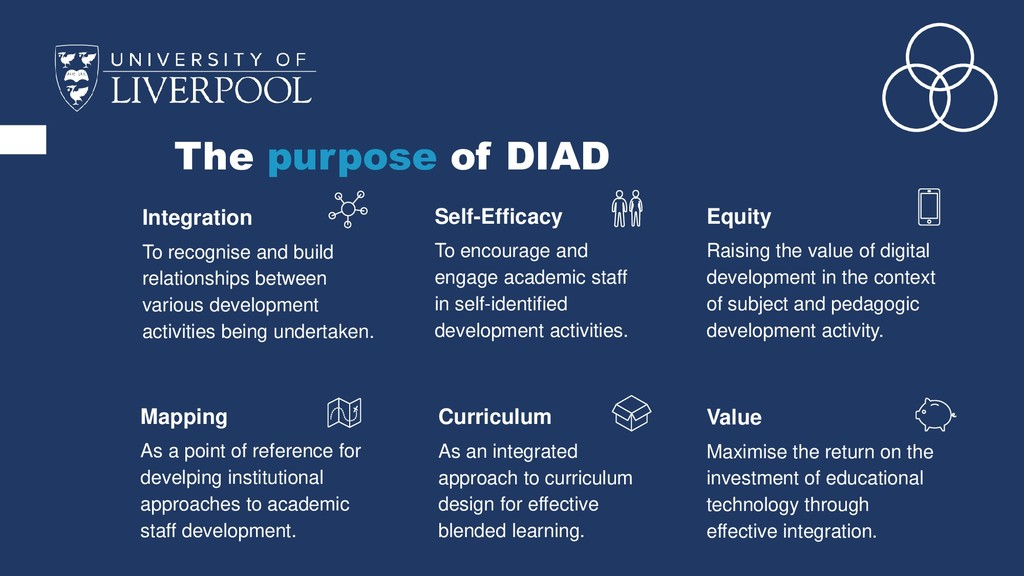 The purpose of DIAD Mapping As a point of refer...