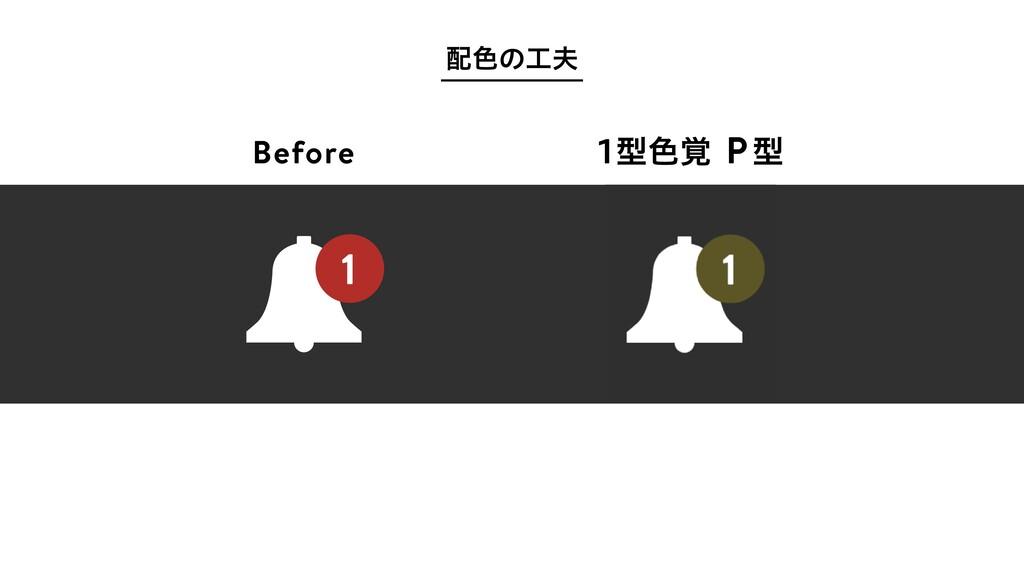 ৭ͷ Before 1 ܕ P ܕ৭֮