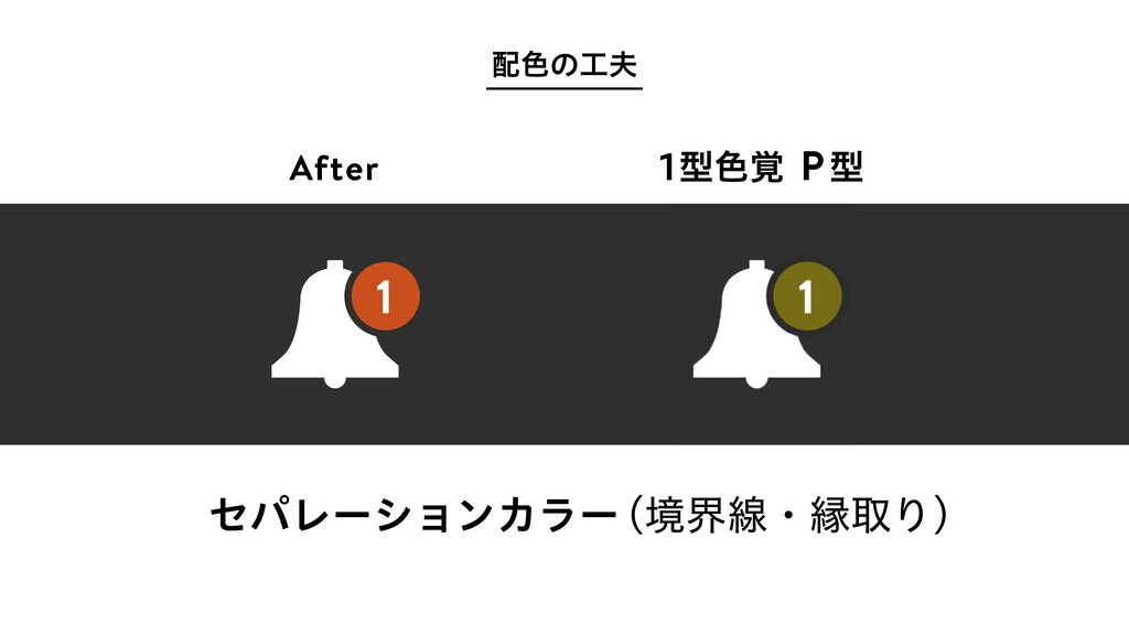 After ηύϨʔγϣϯΧϥʔ ʢڥքઢɾԑऔΓʣ ৭ͷ ܕ P ܕ৭֮ 1
