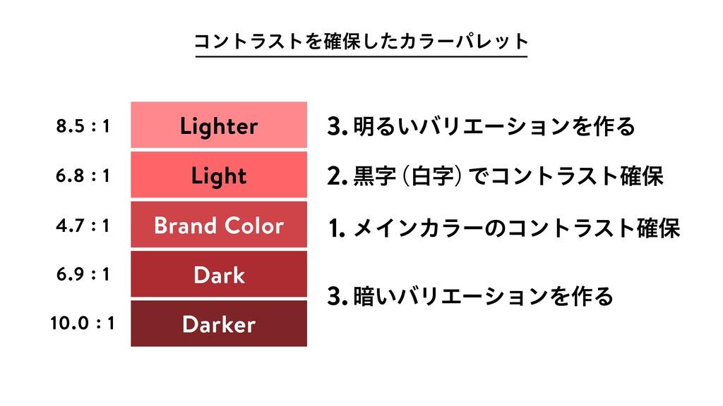 ίϯτϥετΛ֬อͨ͠ΧϥʔύϨοτ Brand Color ϝΠϯΧϥʔͷίϯτϥετ֬อ ...