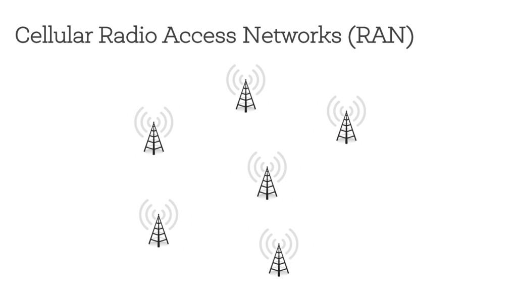 Cellular Radio Access Networks (RAN)