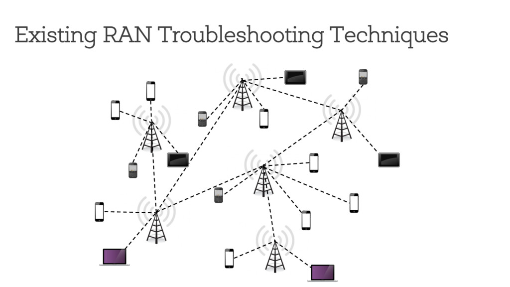 Existing RAN Troubleshooting Techniques