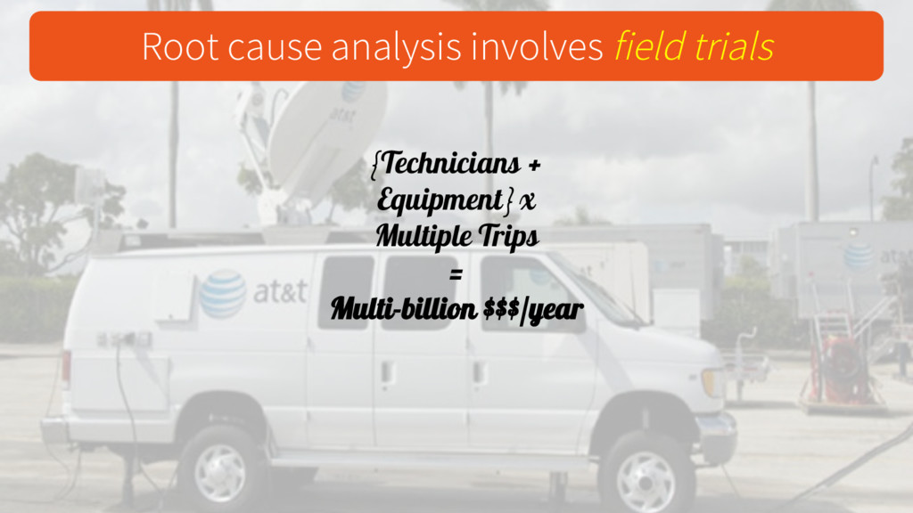 {Technicians + Equipment} x Multiple Trips = Mu...