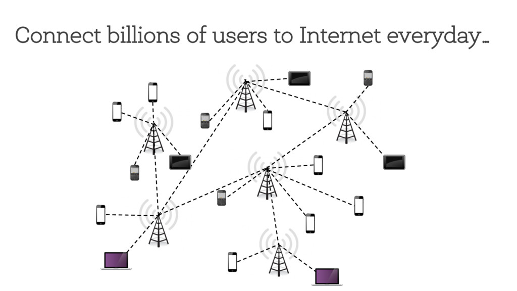 Connect billions of users to Internet everyday…