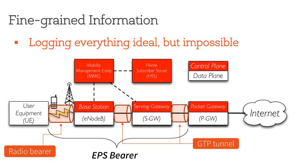 Fine-grained Information Base Station (eNodeB) ...