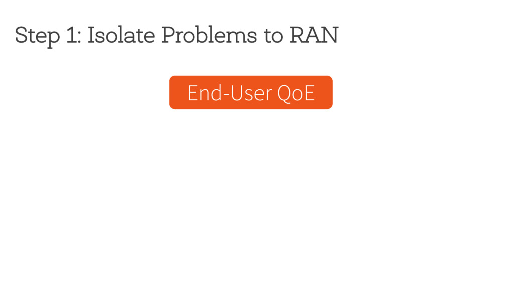 Step 1: Isolate Problems to RAN End-User QoE