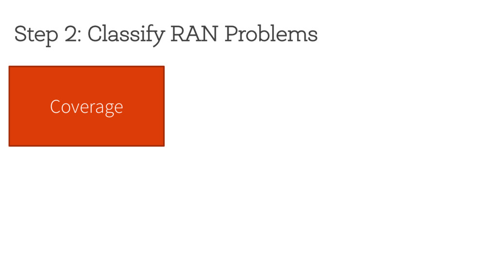 Step 2: Classify RAN Problems Coverage