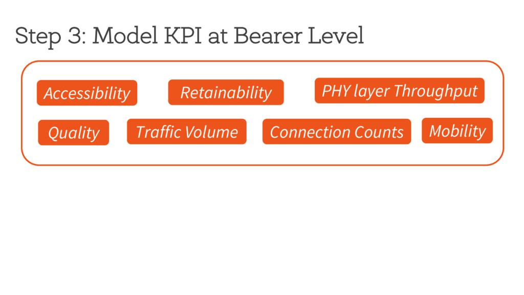 Step 3: Model KPI at Bearer Level Accessibility...