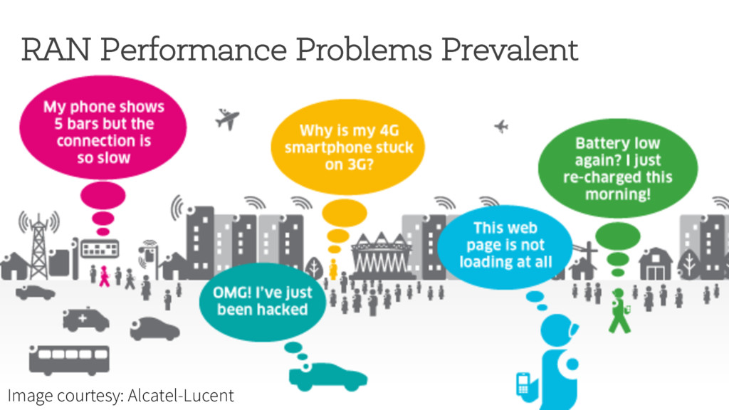 Image courtesy: Alcatel-Lucent RAN Performance ...