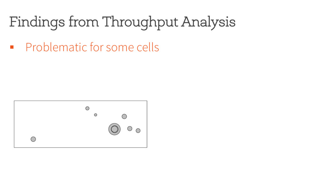 Findings from Throughput Analysis § Problematic...