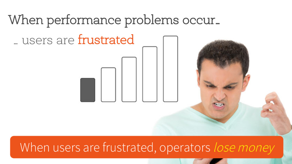 When performance problems occur… … users are fr...