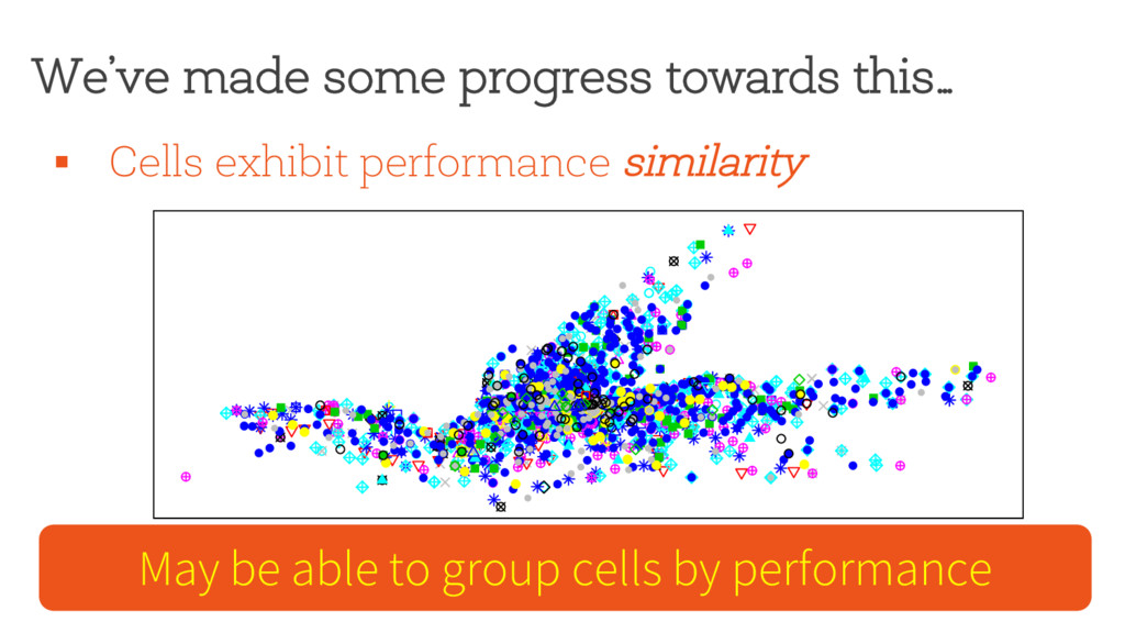 We've made some progress towards this… § Cells ...
