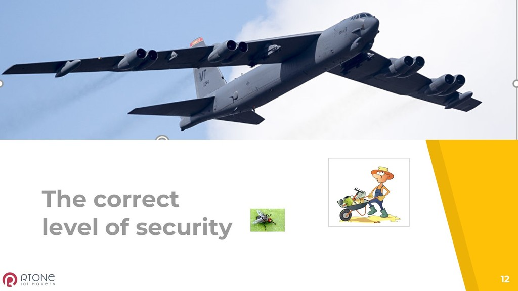 12 The correct level of security
