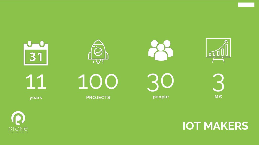 100 PROJECTS 11 years 30 people 3 M€ IOT MAKERS