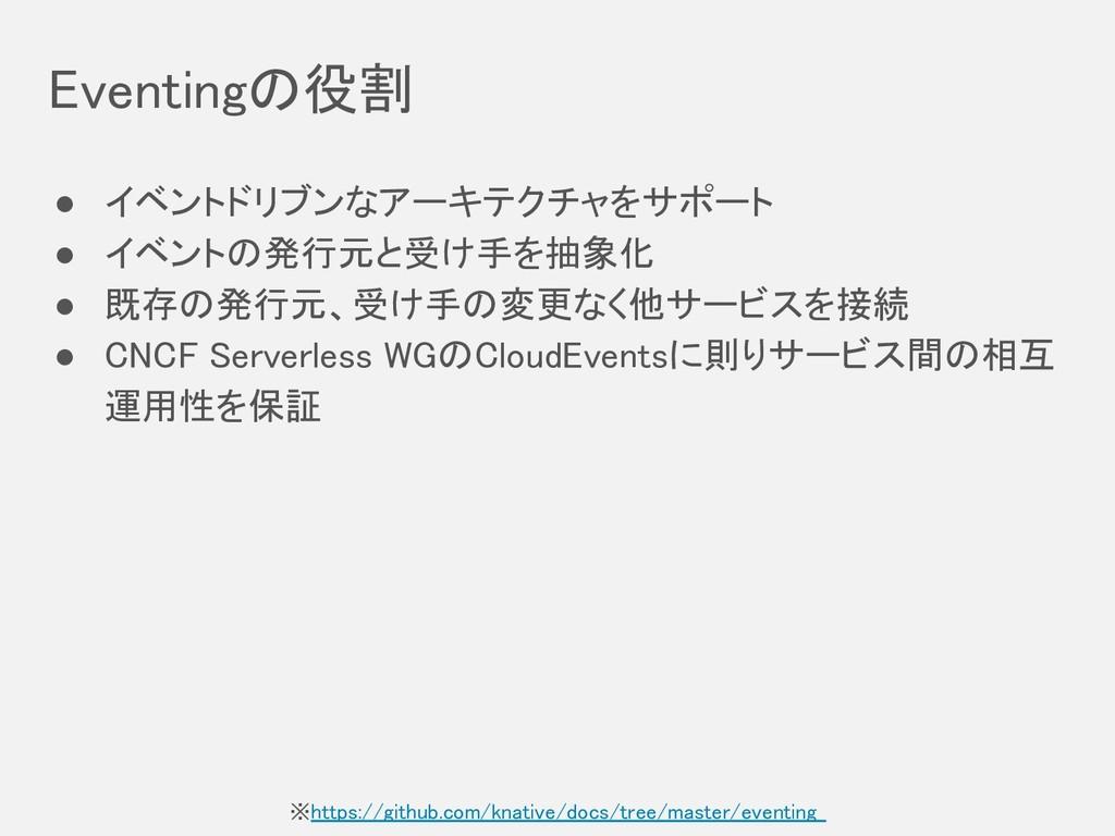 Eventingの役割 ※https://github.com/knative/docs/tr...