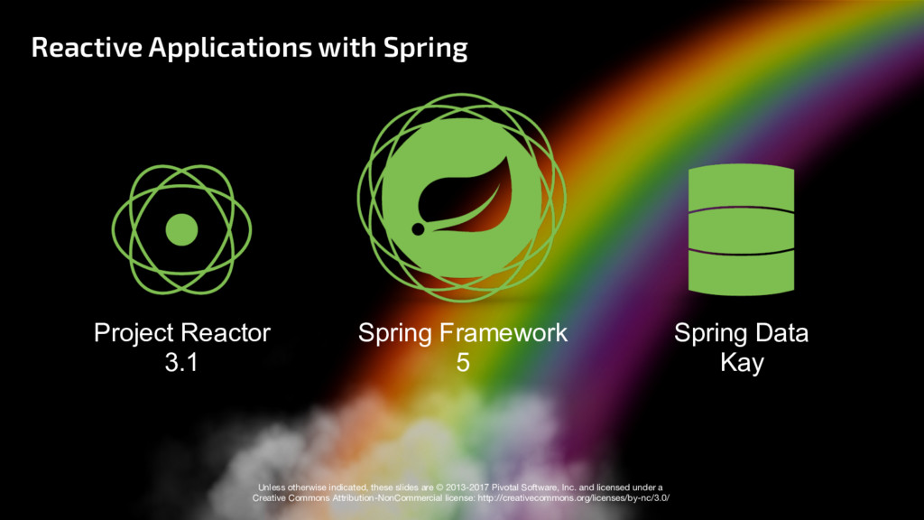 Reactive Applications with Spring Unless otherw...