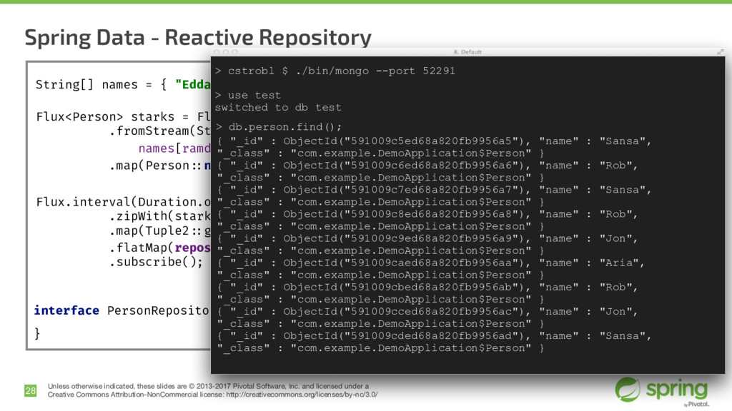 Spring Data - Reactive Repository 28 Unless oth...