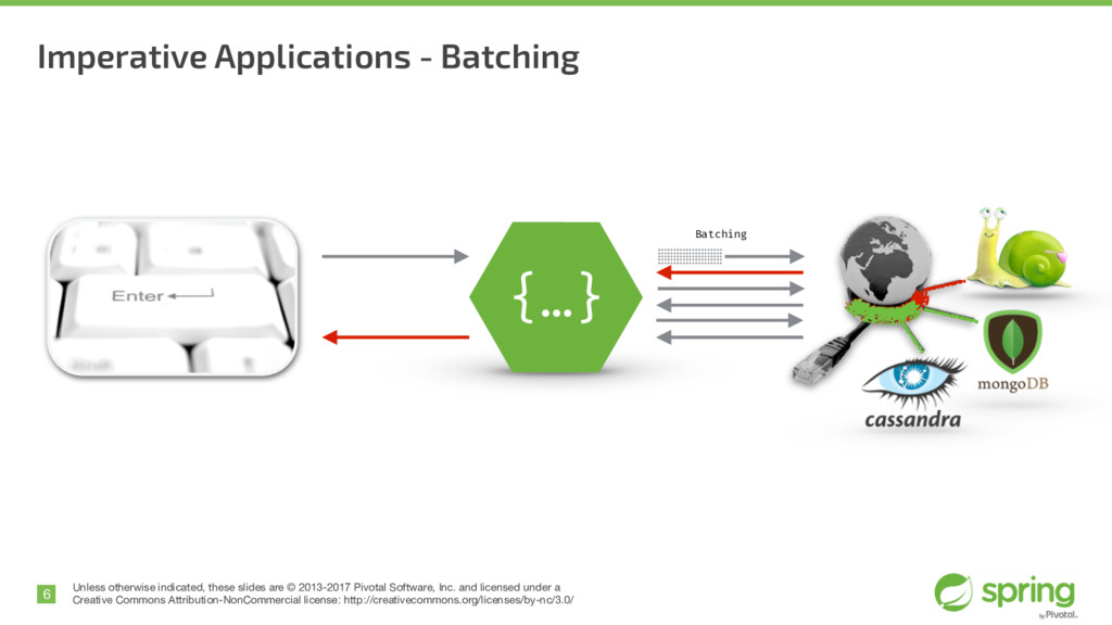 Imperative Applications - Batching 6 Unless oth...