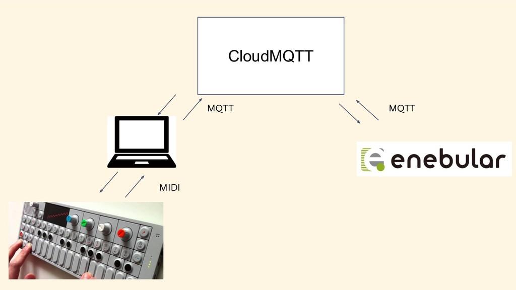 CloudMQTT MIDI MQTT MQTT