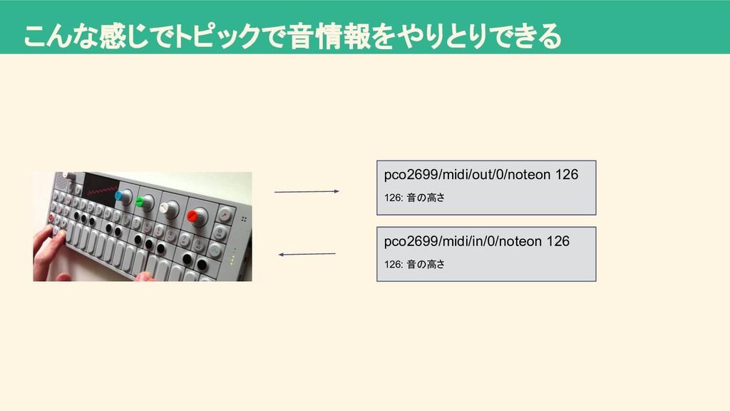 こんな感じでトピックで音情報をやりとりできる pco2699/midi/out/0/noteo...