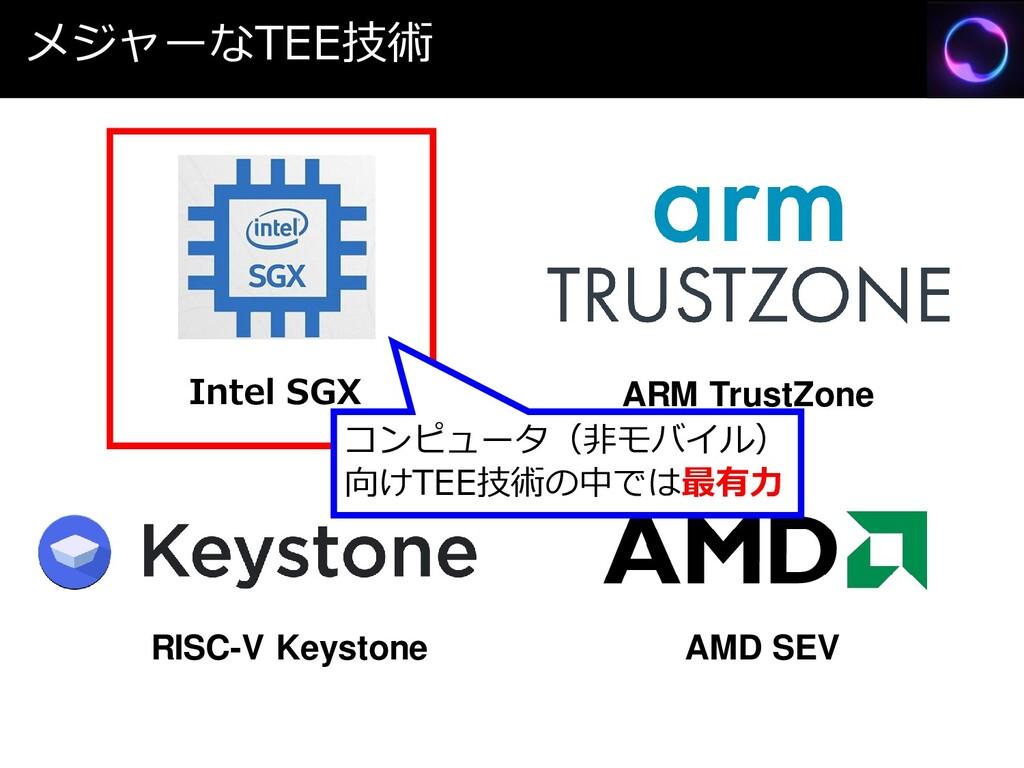 メジャーなTEE技術 Intel SGX ARM TrustZone RISC-V Keyst...