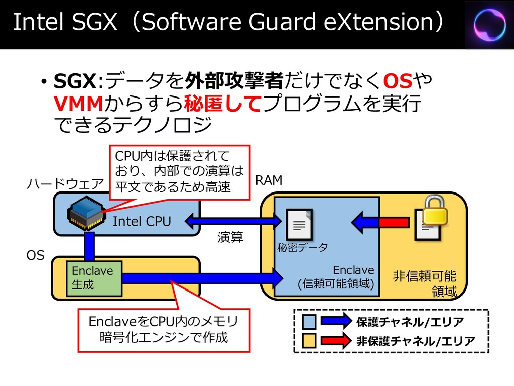 Intel SGX(Software Guard eXtension) • SGX:データを外...
