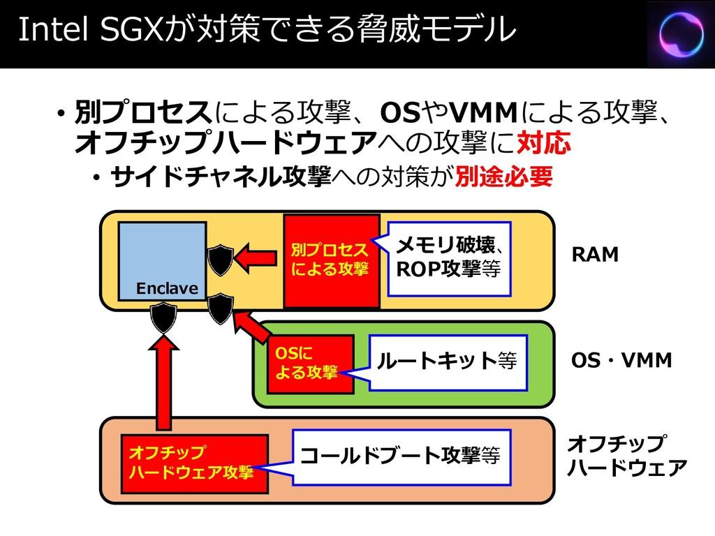 Intel SGXが対策できる脅威モデル • 別プロセスによる攻撃、OSやVMMによる攻撃、 ...
