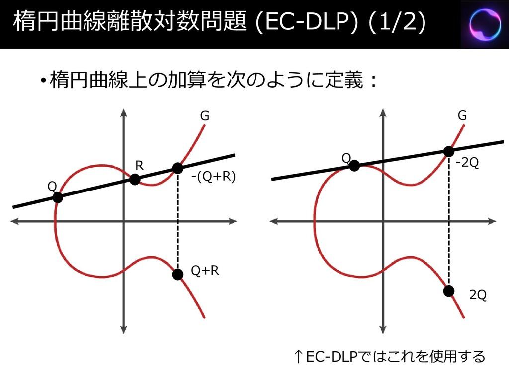 楕円曲線離散対数問題 (EC-DLP) (1/2) •楕円曲線上の加算を次のように定義: Q ...