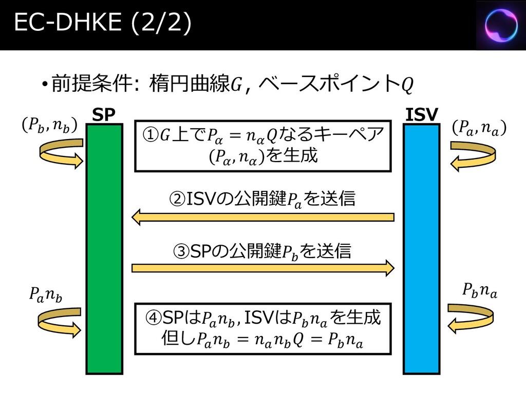 EC-DHKE (2/2) •前提条件: 楕円曲線, ベースポイント SP ISV ( ,  ...