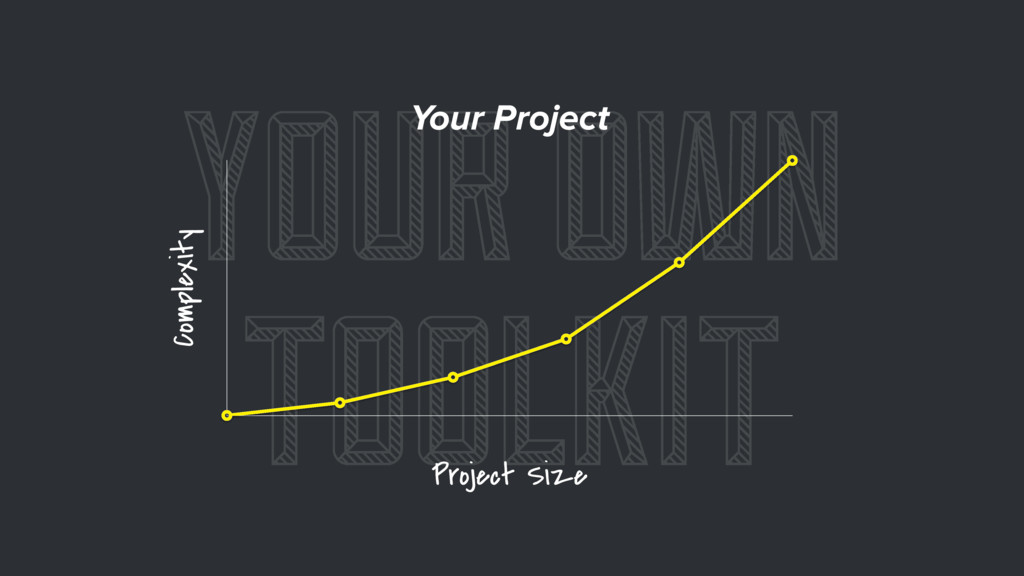 YOUR OWN TOOLKIT Your Project Complexity Projec...