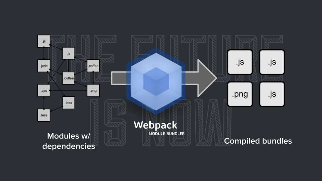 THE FUTURE IS NOW Modules w/ dependencies Compi...
